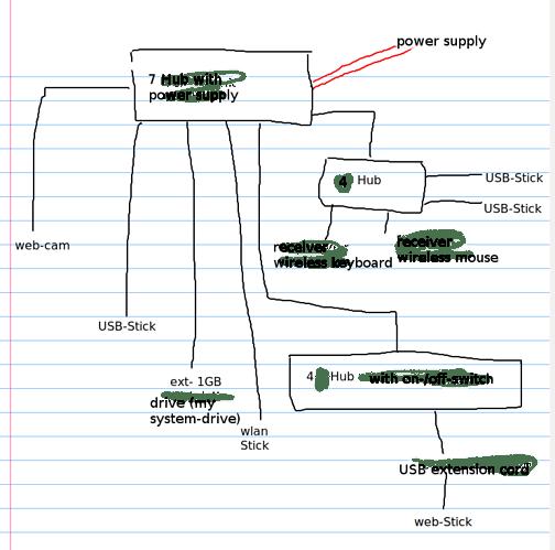 kgw_USB-Belegung_engl